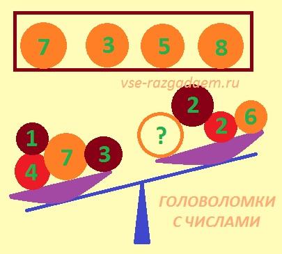 головоломки с числами для детей