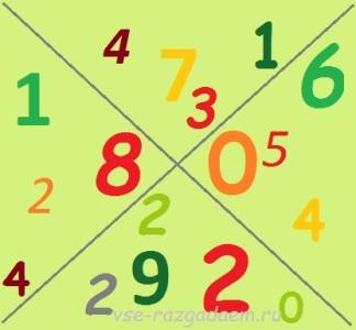 головоломка с числами для детей