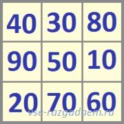 головоломки с числами