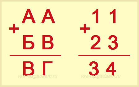 числовой ребус