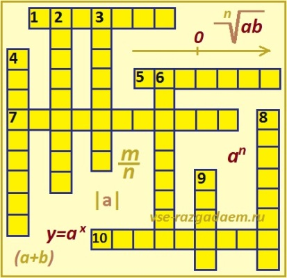 кроссворд по алгебре, математический кроссворд, школьные кроссворды, школьный кроссворд