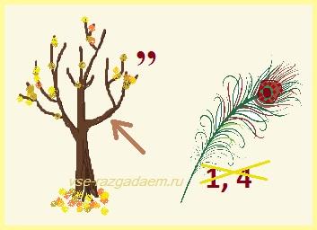ребусы про осень, ребусы на тему осень, осенние ребусы, ребусы осень, ребус осень, ребус про осень