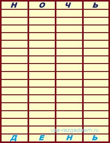 метаграмма, метаграммы, метаграммы с ответами, головоломка, головоломка метаграмма, головоломки, головоломки метаграммы