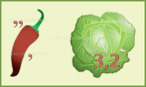ребус репа, ребусы с ответами, ребусы про овощи, ребусы овощи, ребусы на тему овощи, разгадать ребусы, разгадать ребус, ребусы