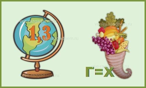 ребус горох, ребусы с ответами, ребусы про овощи, ребусы овощи, ребусы на тему овощи, разгадать ребусы, разгадать ребус, ребусы
